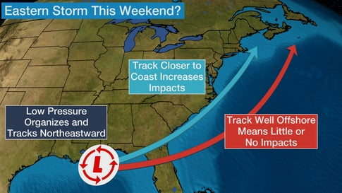 Potential Coastal Storm Could Bring Snow and Rain to the Northeast Groundhog Day Weekend