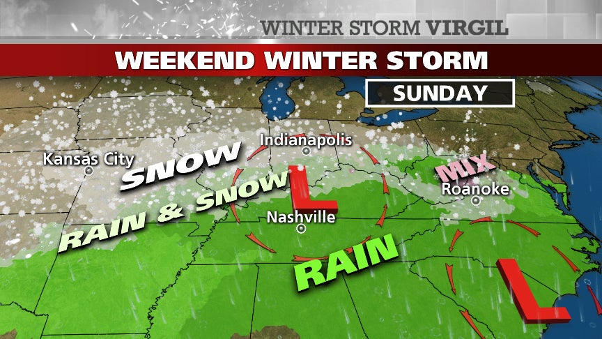 Winter Storm Virgil: Why We Named It
