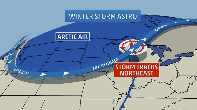 winter storm astro recap  heavy snow in wisconsin