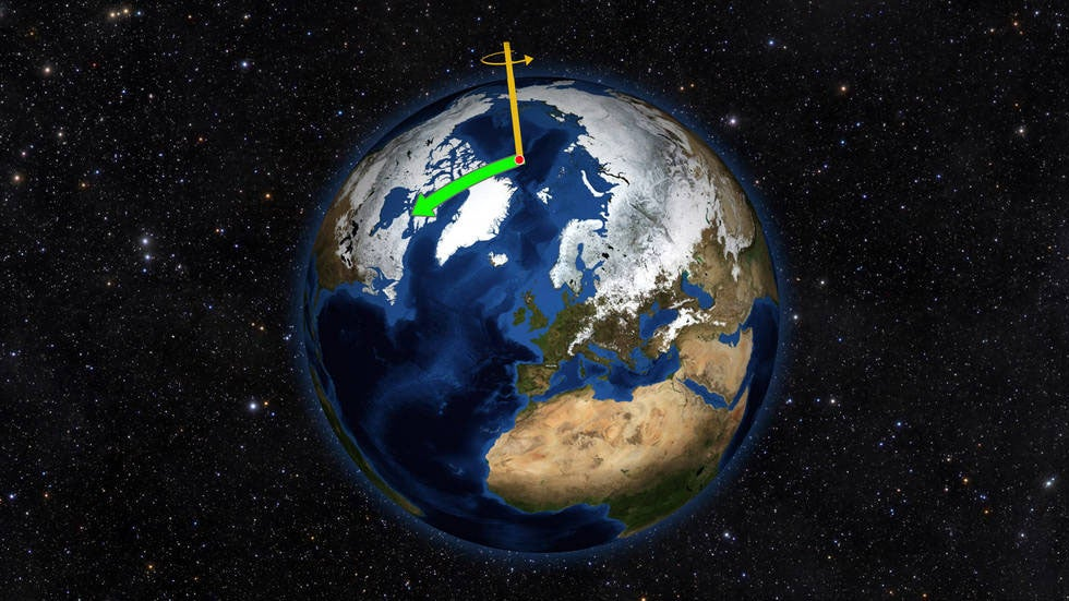 Climate Change Causing the Earth to Wobble? NASA Says, Yes!