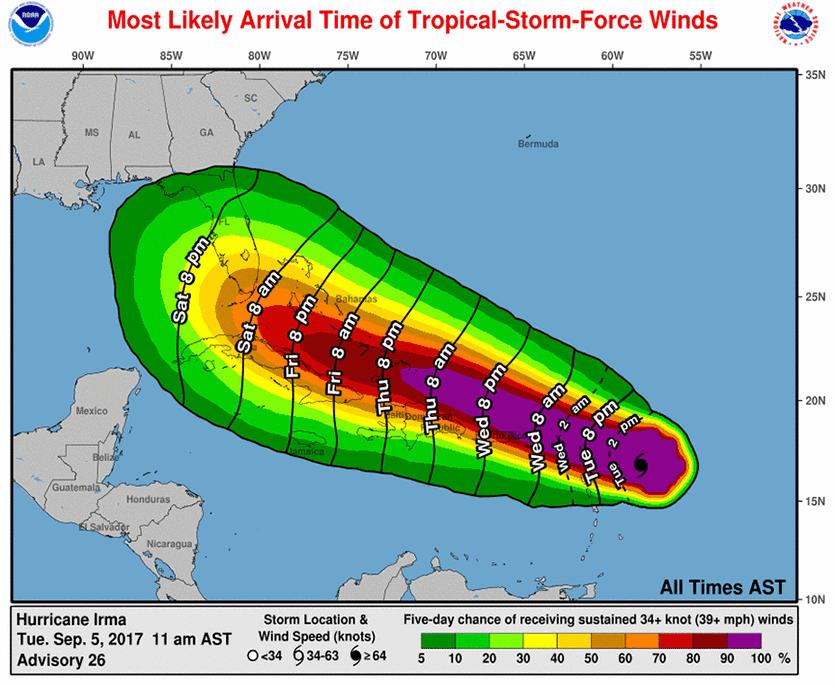 Irma forecast