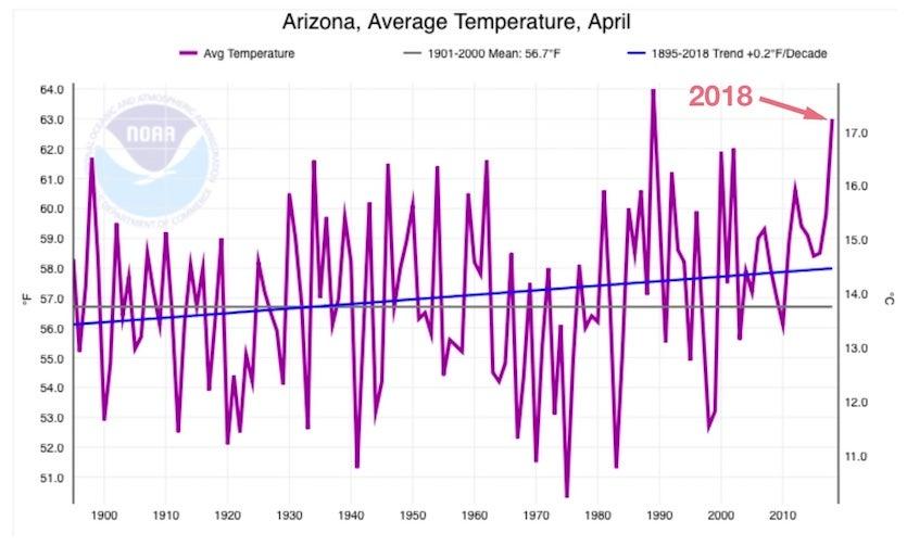 Average April temperatures across Wisconsin, 1895-2018