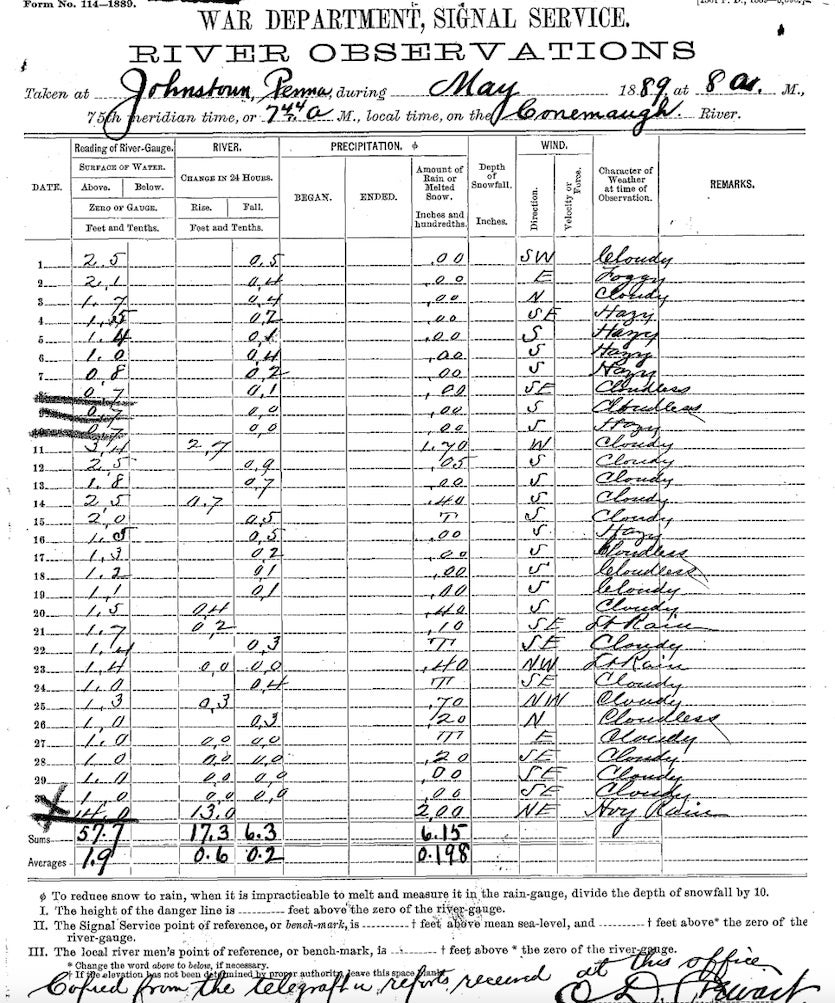 The Conemaugh River reports and precipitation for the month of May 1889
