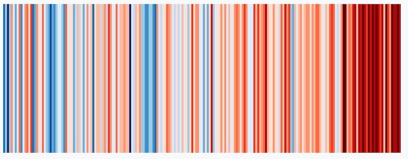 """Oxford's """"climate stripe"""" illustrates the progression of annual mean temperatures from 1815 to 2018"""