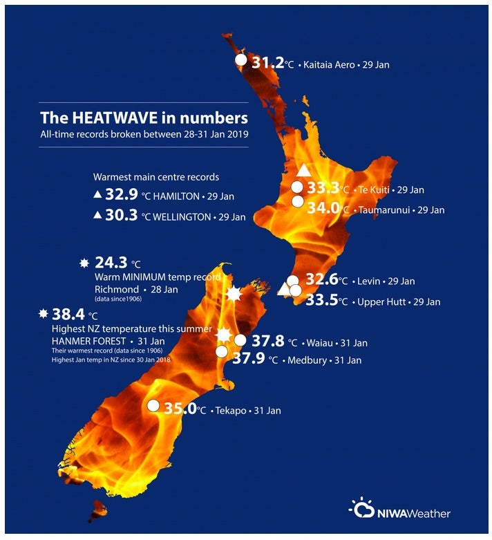 Map outlining the more significant temperature records set in New Zealand during the heat wave of January 28-31, 2019