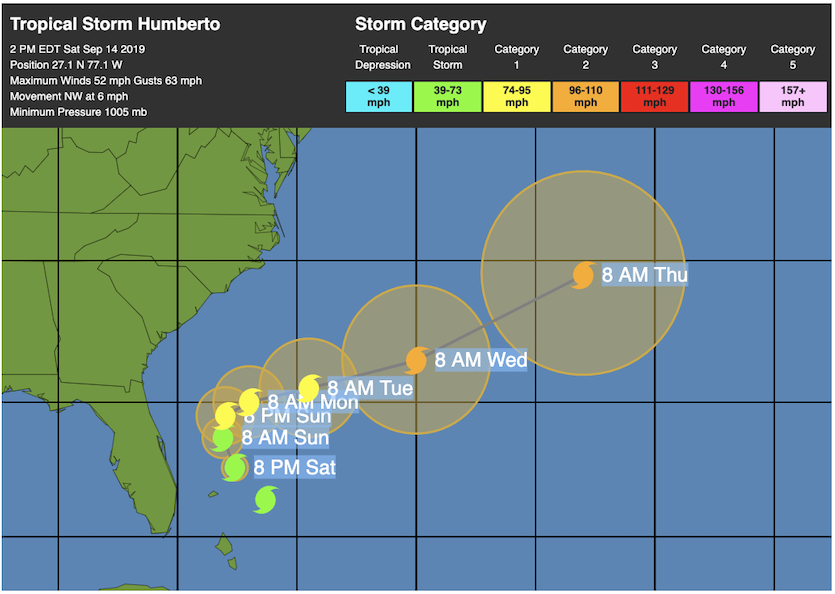 WU depiction of NHC forecast track for TS Humberto at 15Z 9/14/19