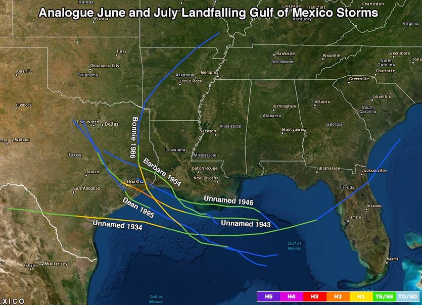 Analogue storms