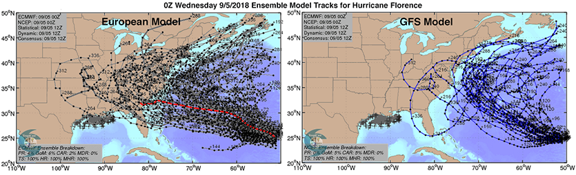 ensembles-sep5-flo.png