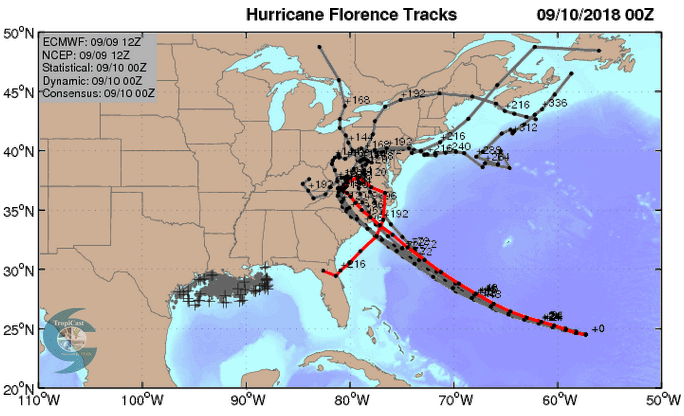 Florence forecast