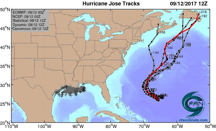 Jose forecast