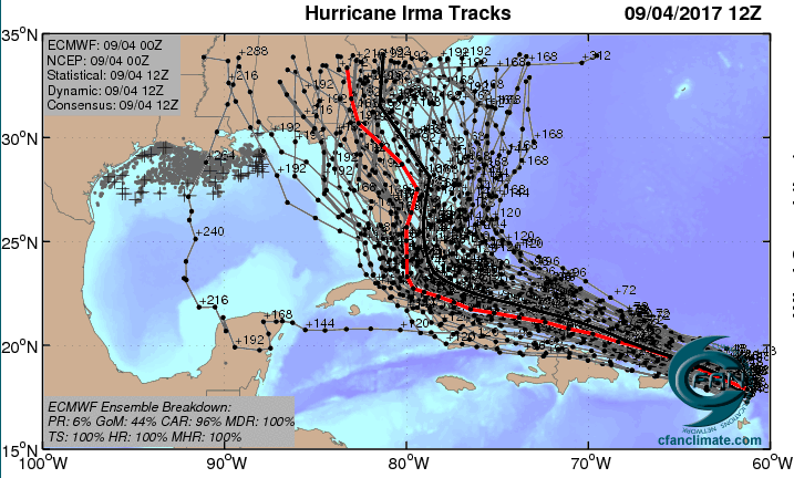 ECMWF ensemble forecasts for Irma, 0Z 9/4/2017