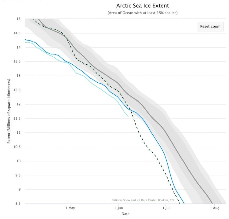 Arctic sea ice extent in springtime 2007, 2012, and 2017