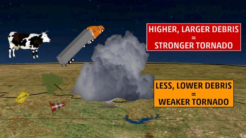 A stronger tornado will generally throw bits of whatever they hit higher into the atmosphere