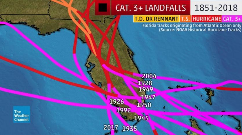 Major hurricane landfalls on Florida's Atlantic coast