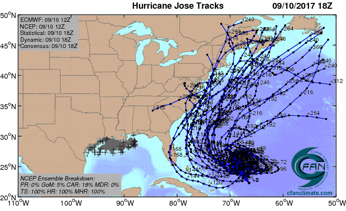 GFS ensemble forecasts for Jose, 12Z 9/10/2017
