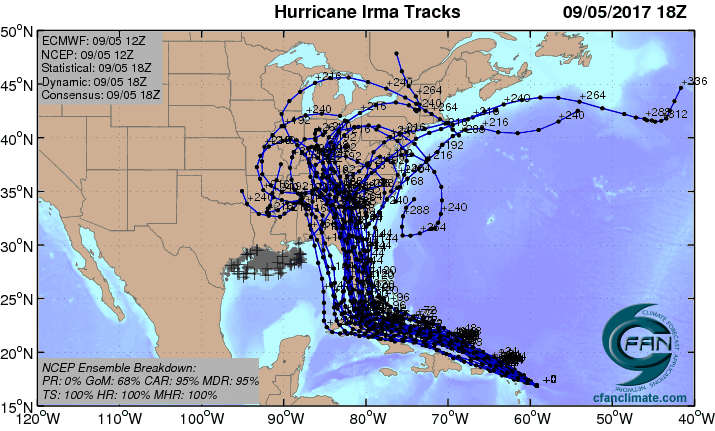GFS ensembles for Irma, 12Z 9/5/2017