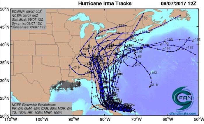 GFS ensemble forecasts for Irma, 0Z 9/7/2017