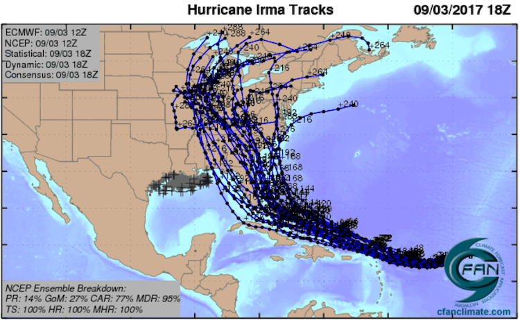 GFS ensembles for Irma, 12Z 9/3/2017