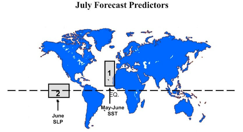 Predictors for CSU's July Atlantic hurricane outlook