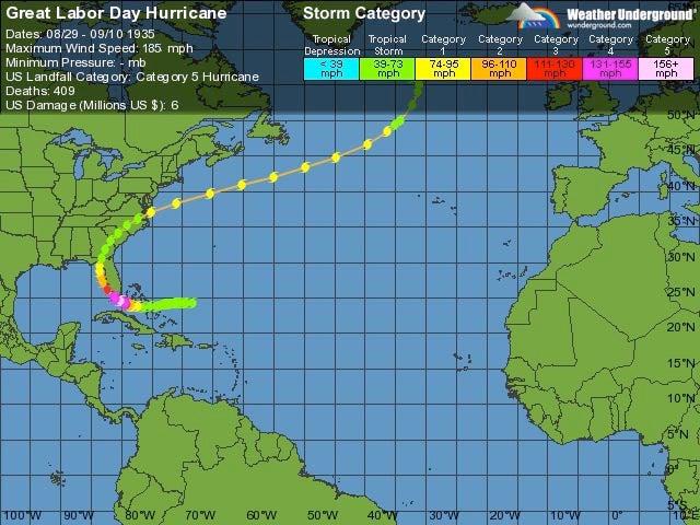 1935 hurricane track