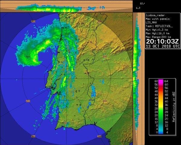 Leslie radar