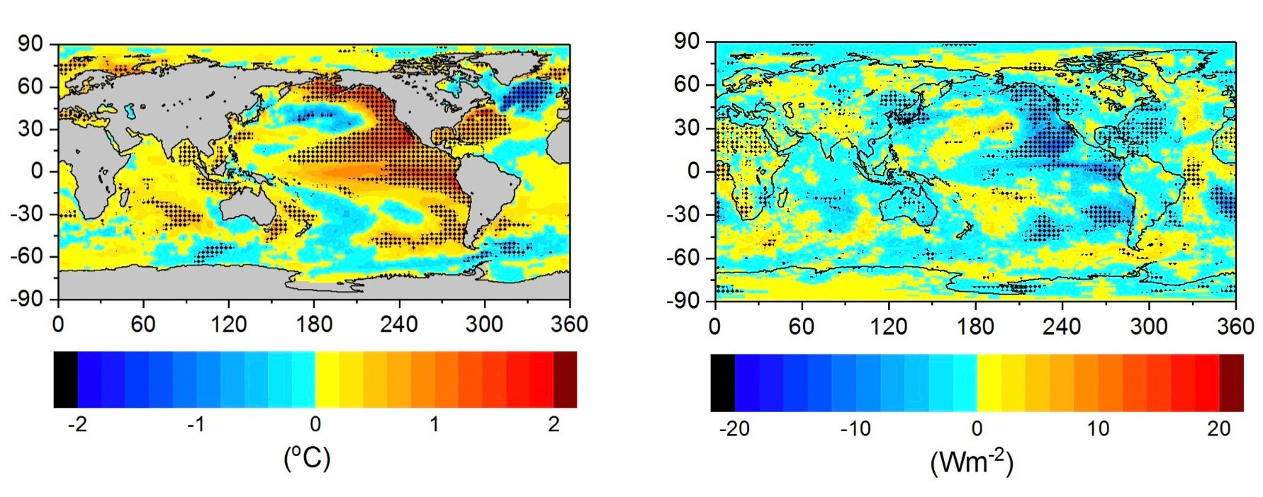 Changes in SST and top-of-atmosphere radiation reflected from low clouds during vs. after hiatus