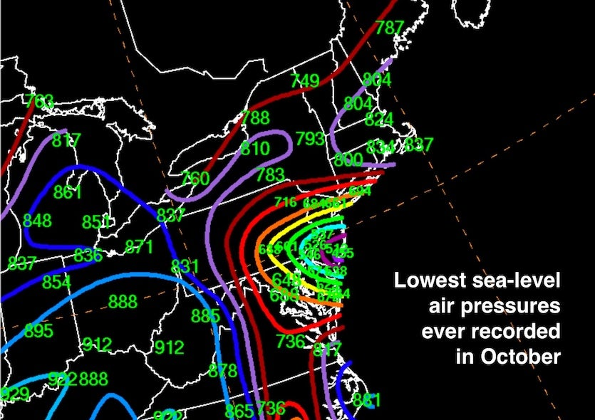 Lowest sea-level air pressures ever recorded in October for the U.S. Northeast.