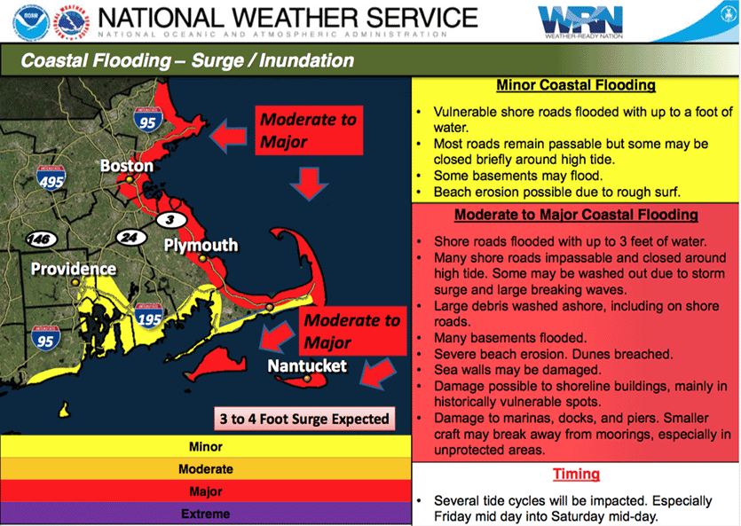 Coastal flooding forecast