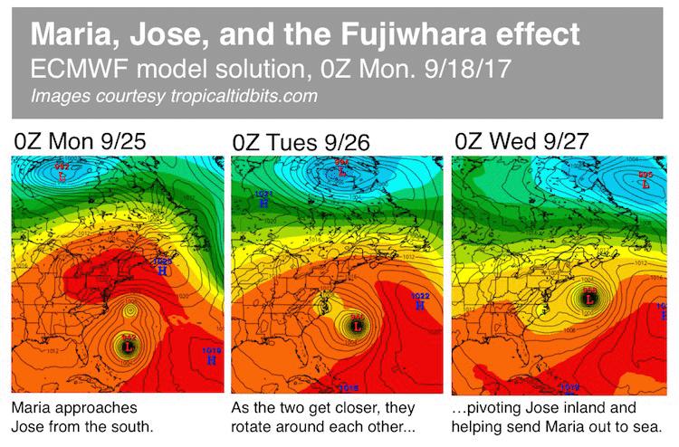 Jose/Marie forecast