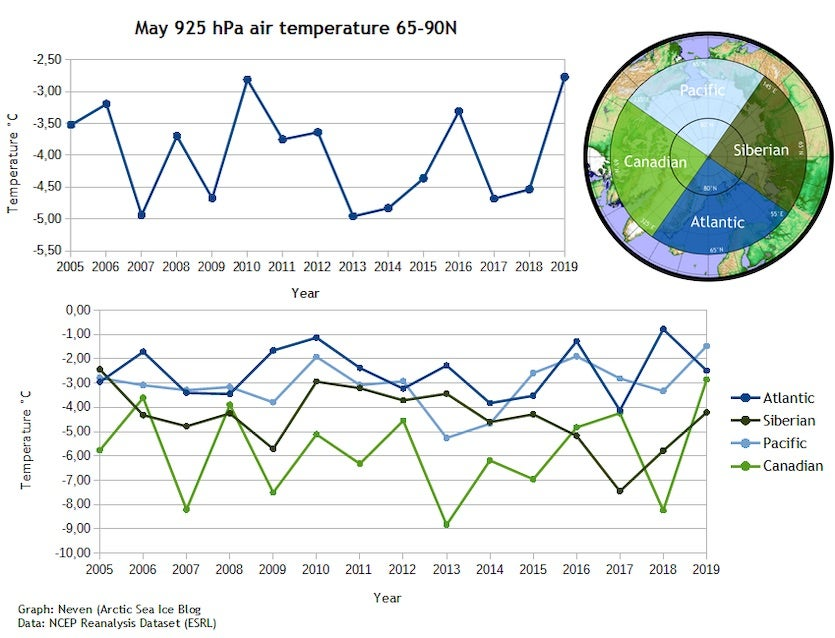 Arctic surface air temperatures for May (2005-2019) between 65°N and 90°N