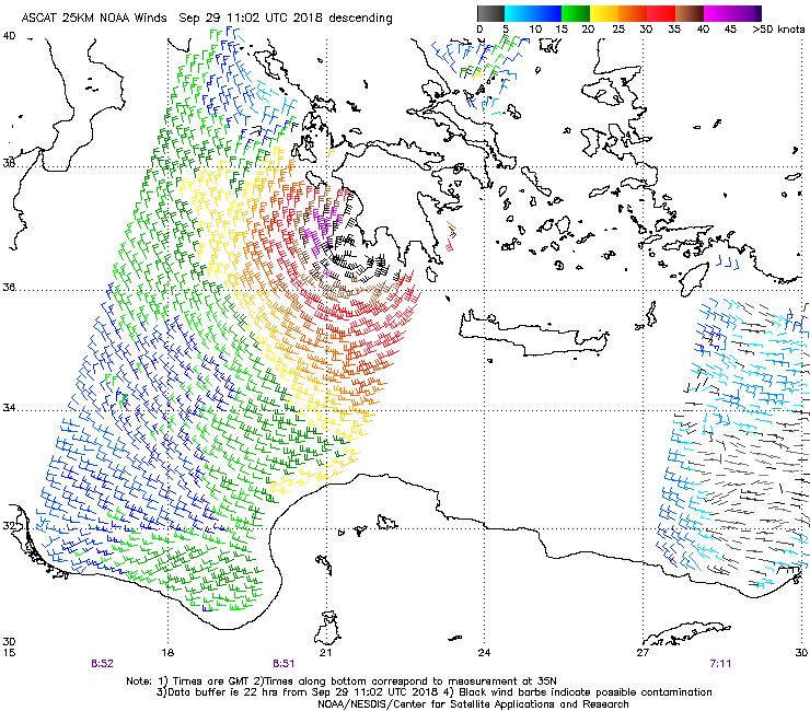 Medicane winds