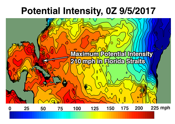 Potential intensity of hurricanes in N Atlantic, 9/5/2017