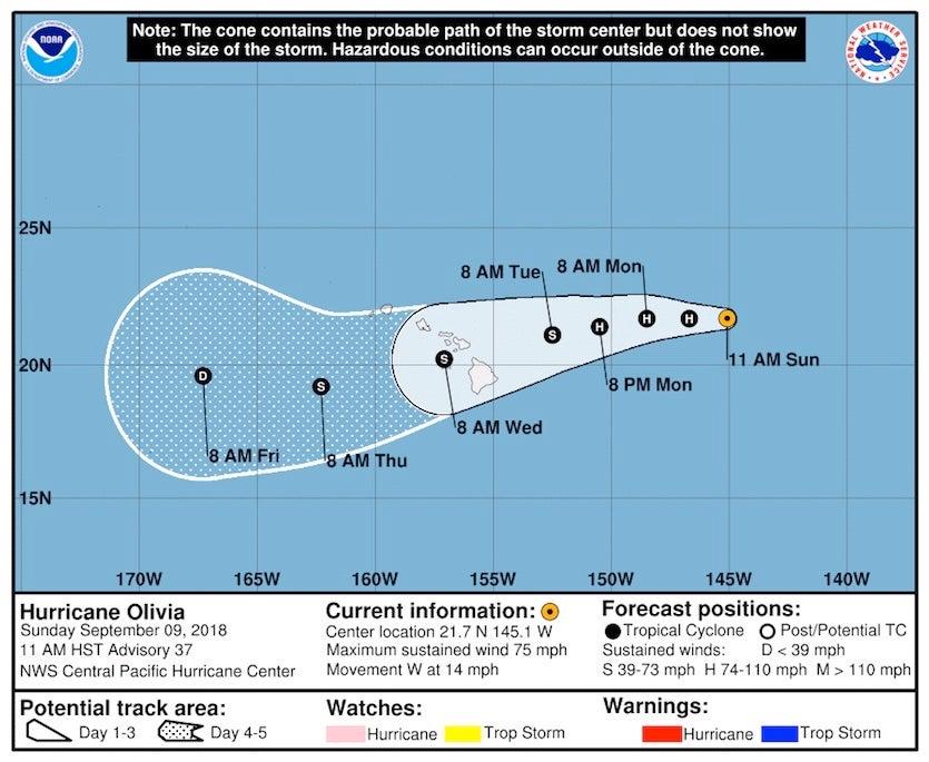 Forecast for Olivia as of 5 pm EDT (11 am HST) Sunday, September 8, 2018