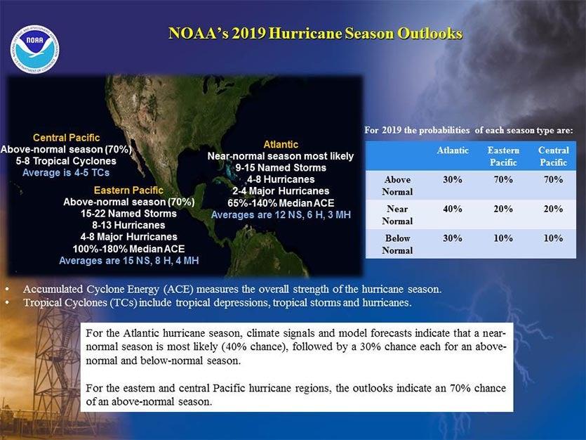 NOAA: Expect a Near-Average 2019 Atlantic Hurricane Season by Dr