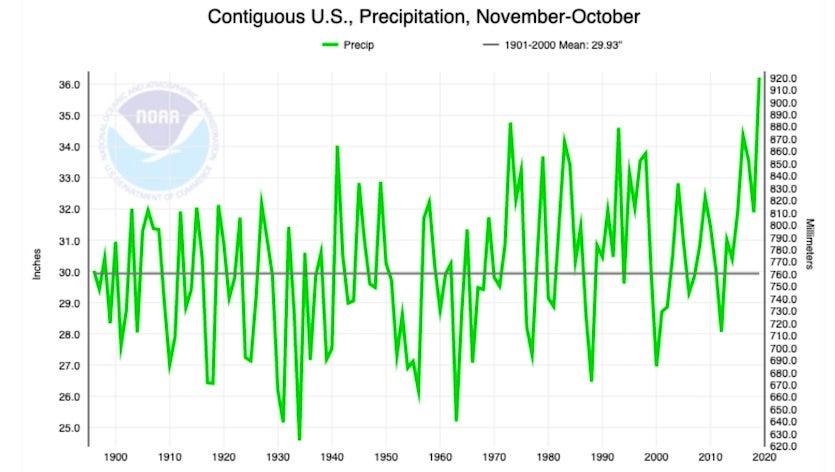 U.S. precipitation totals for Nov-Oct 12-month spans, 1895-present