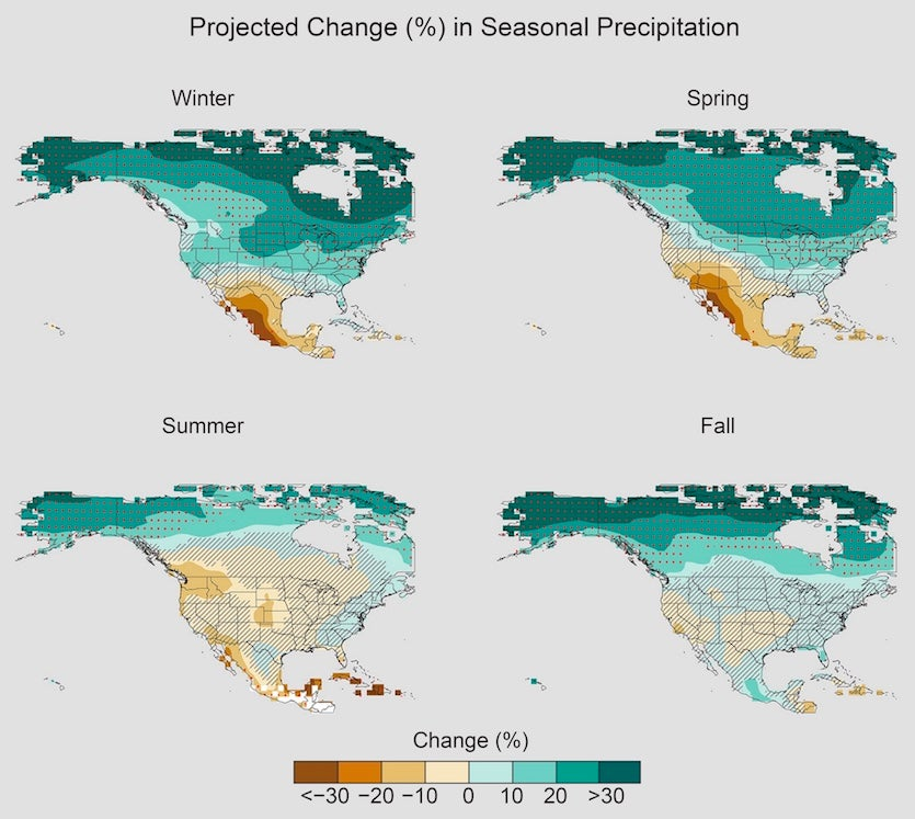 Projected change (%) in total seasonal precipitation from CMIP5 simulations (Climate Model Intercomparison Project) for 2070–2099