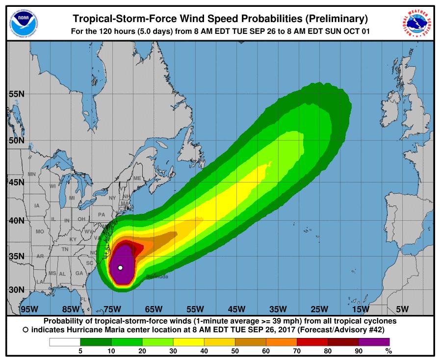 Maria wind forecast