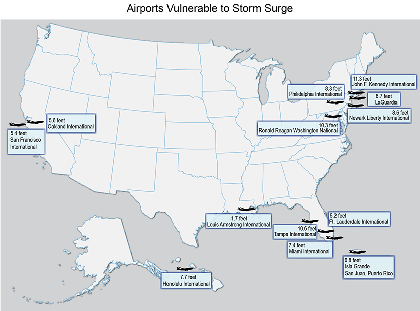 Low-elevation airports