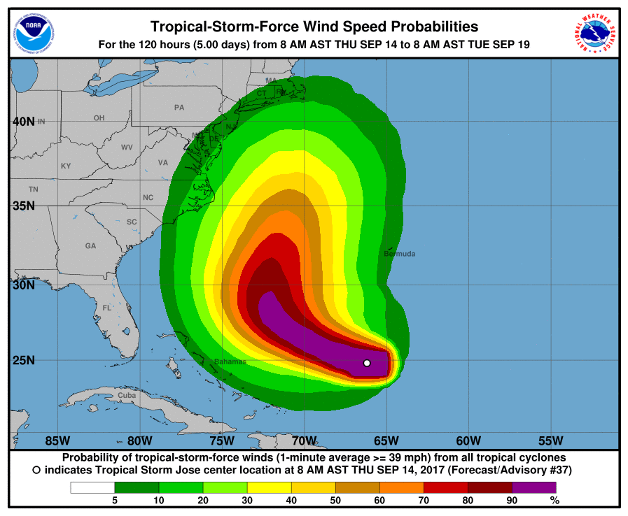 The five-day odds of tropical-storm-force winds (sustained at 39 mph) along Jose's predicted path through 9/19/2017